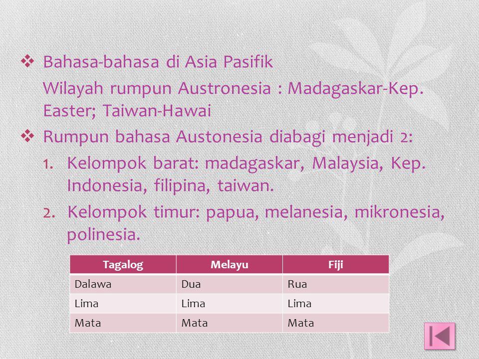 Bahasa-bahasa di Asia Pasifik