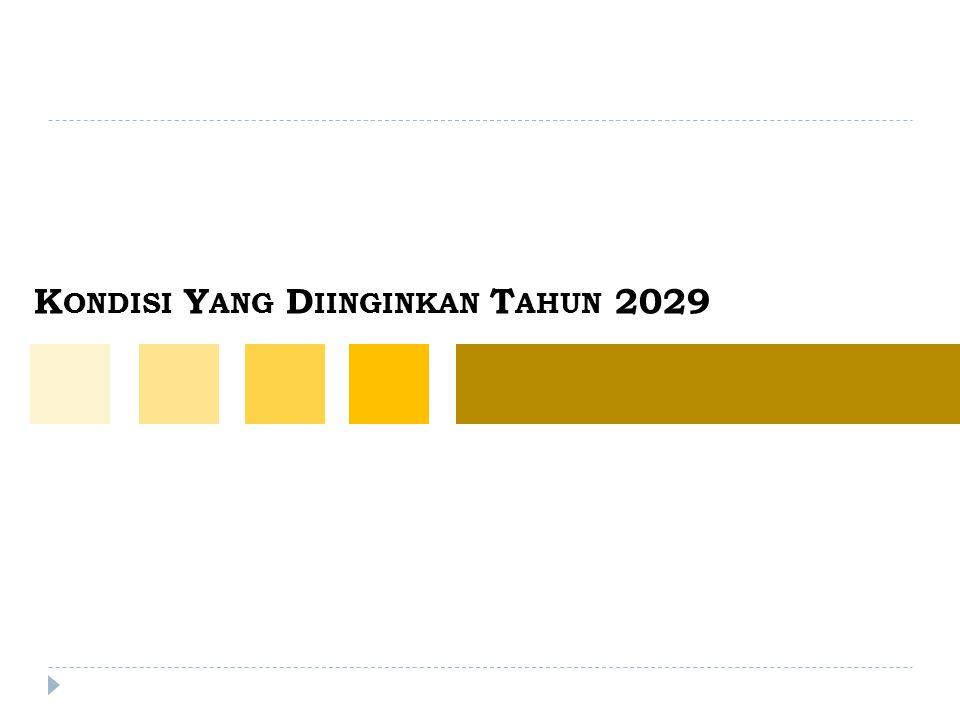 Kondisi Yang Diinginkan Tahun 2029