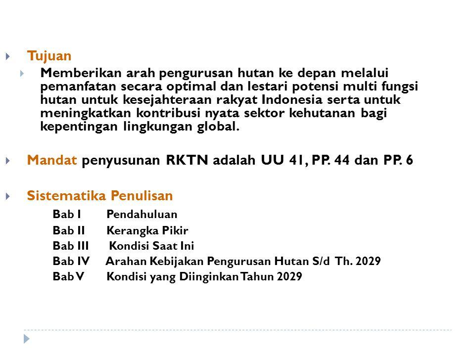 Mandat penyusunan RKTN adalah UU 41, PP. 44 dan PP. 6
