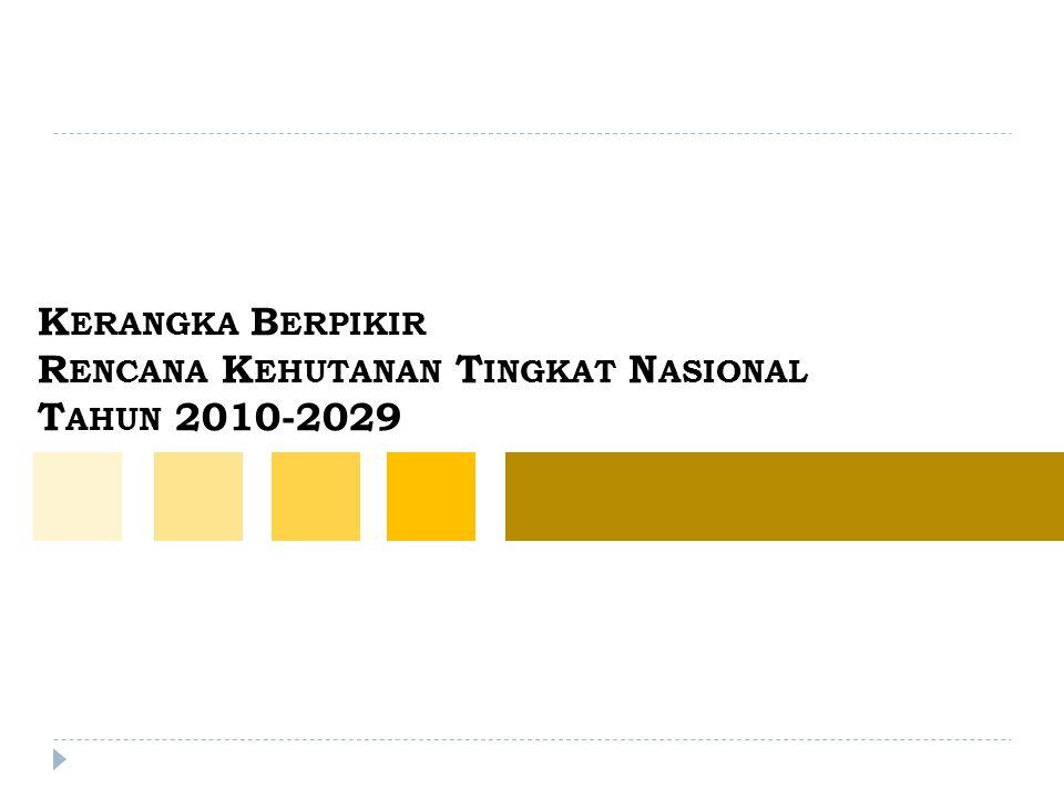 Kerangka Berpikir Rencana Kehutanan Tingkat Nasional Tahun 2010-2029