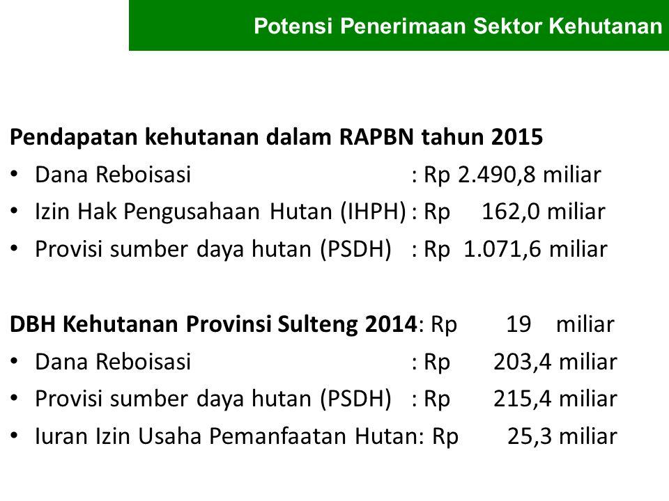 Pendapatan kehutanan dalam RAPBN tahun 2015