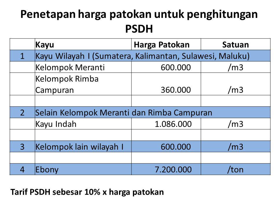 Penetapan harga patokan untuk penghitungan PSDH