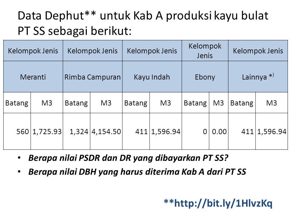 Data Dephut** untuk Kab A produksi kayu bulat PT SS sebagai berikut: