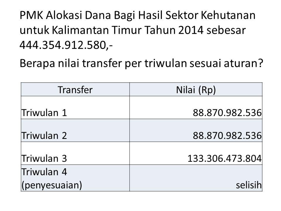 PMK Alokasi Dana Bagi Hasil Sektor Kehutanan untuk Kalimantan Timur Tahun 2014 sebesar 444.354.912.580,- Berapa nilai transfer per triwulan sesuai aturan