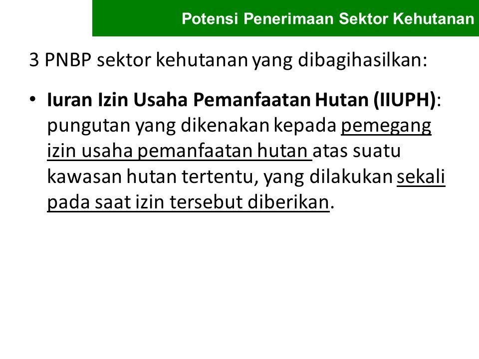 3 PNBP sektor kehutanan yang dibagihasilkan: