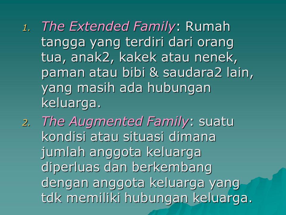 The Extended Family: Rumah tangga yang terdiri dari orang tua, anak2, kakek atau nenek, paman atau bibi & saudara2 lain, yang masih ada hubungan keluarga.