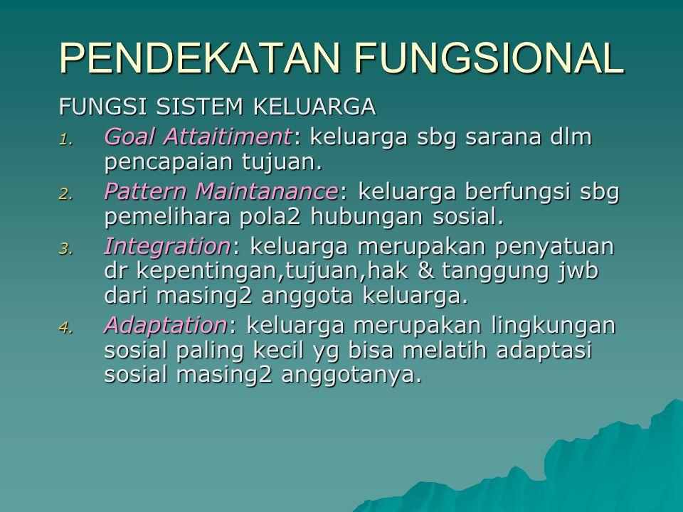 PENDEKATAN FUNGSIONAL