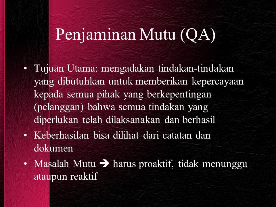 Penjaminan Mutu (QA)