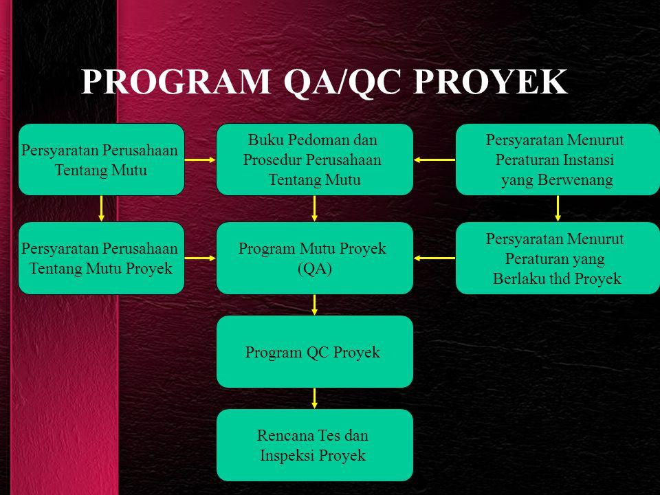PROGRAM QA/QC PROYEK Persyaratan Perusahaan Tentang Mutu