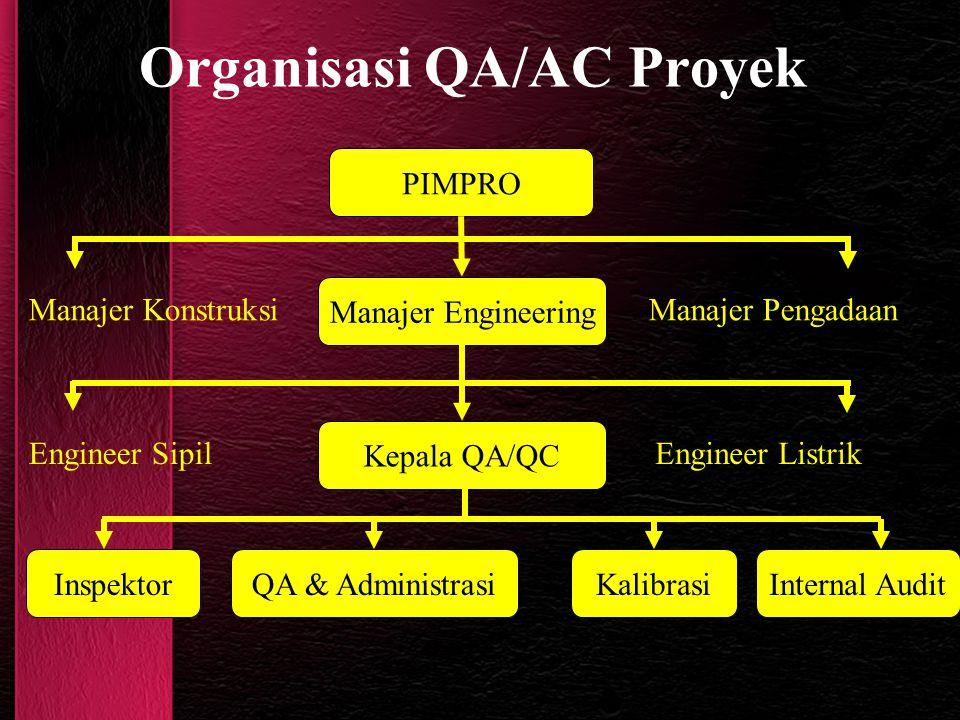 Organisasi QA/AC Proyek
