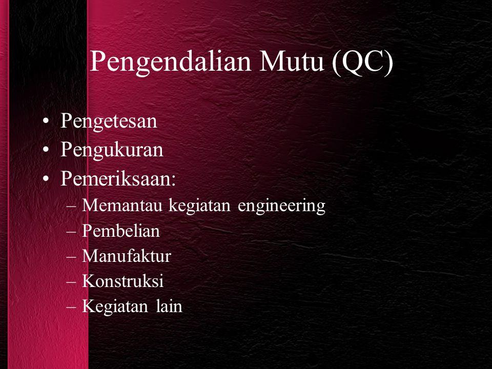 Pengendalian Mutu (QC)