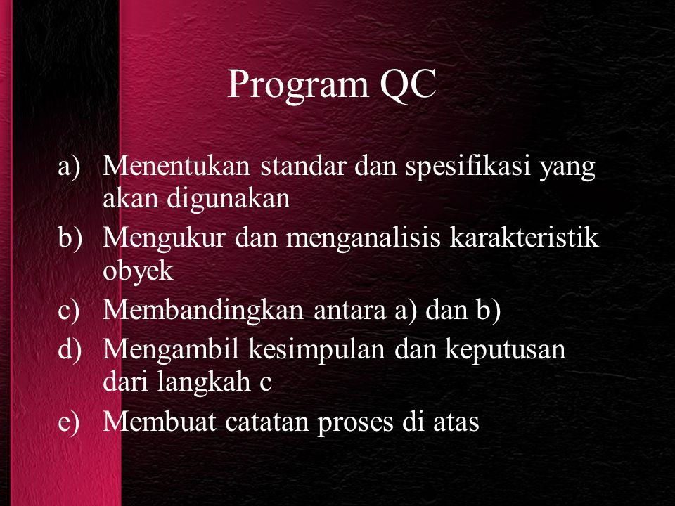 Program QC Menentukan standar dan spesifikasi yang akan digunakan