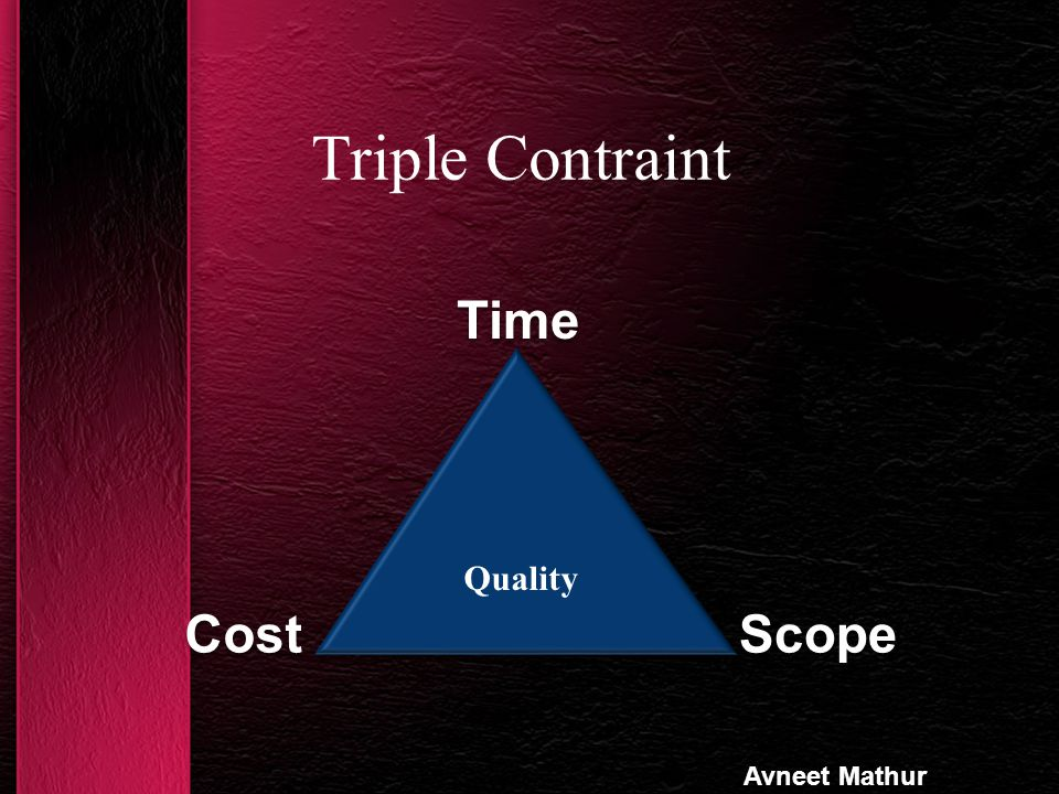 Triple Contraint Time Quality Cost Scope Avneet Mathur