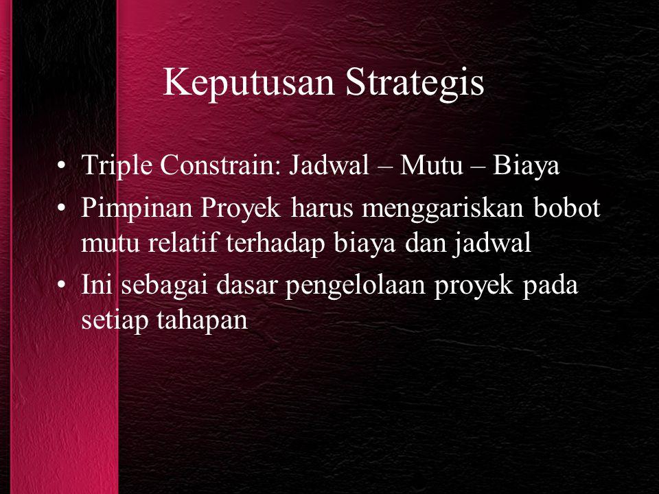 Keputusan Strategis Triple Constrain: Jadwal – Mutu – Biaya