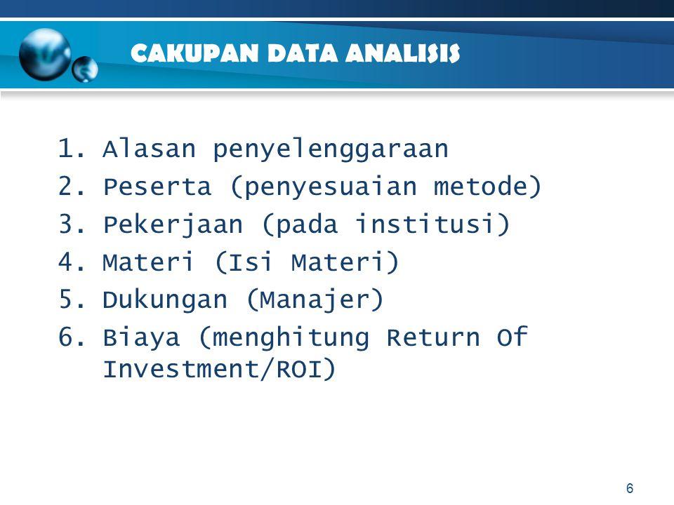 CAKUPAN DATA ANALISIS Alasan penyelenggaraan. Peserta (penyesuaian metode) Pekerjaan (pada institusi)