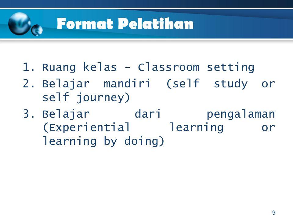 Format Pelatihan Ruang kelas - Classroom setting