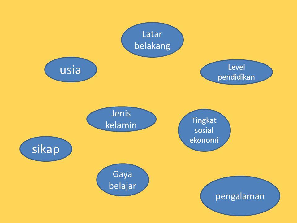 Tingkat sosial ekonomi