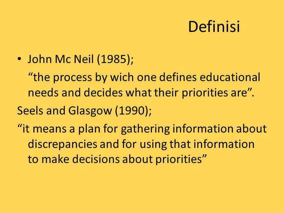 Definisi John Mc Neil (1985);