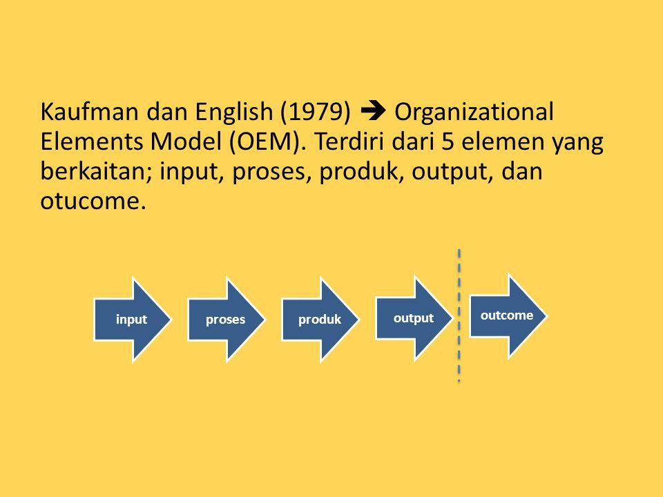 Kaufman dan English (1979)  Organizational Elements Model (OEM)