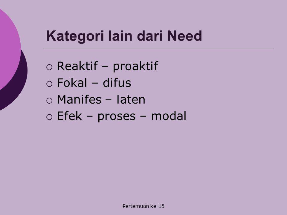 Kategori lain dari Need