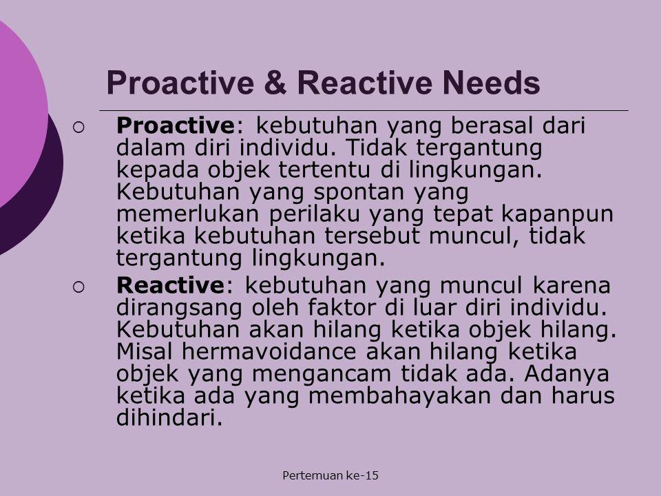 Proactive & Reactive Needs