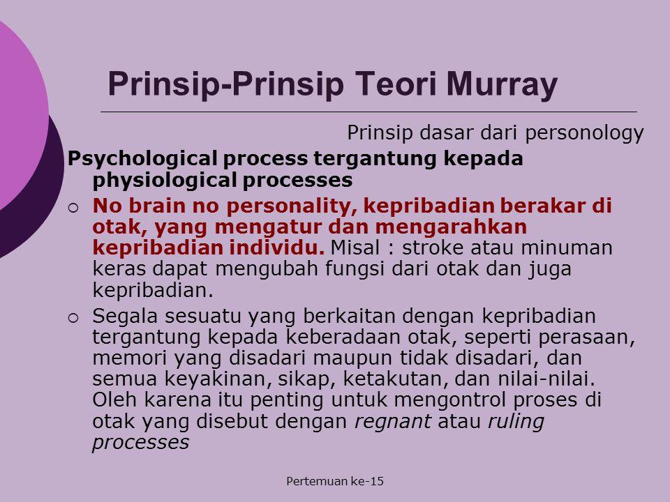 Prinsip-Prinsip Teori Murray
