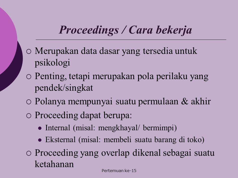 Proceedings / Cara bekerja