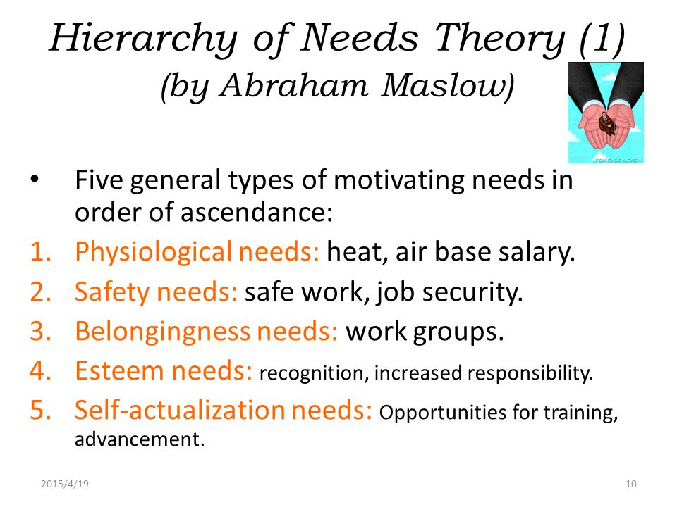Hierarchy of Needs Theory (1) (by Abraham Maslow)