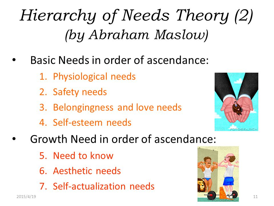 Hierarchy of Needs Theory (2) (by Abraham Maslow)