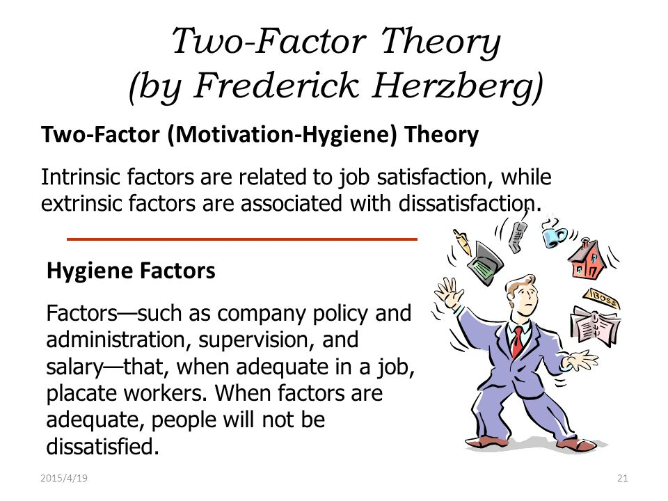 Two-Factor Theory (by Frederick Herzberg)