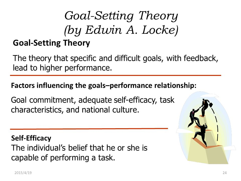 Goal-Setting Theory (by Edwin A. Locke)
