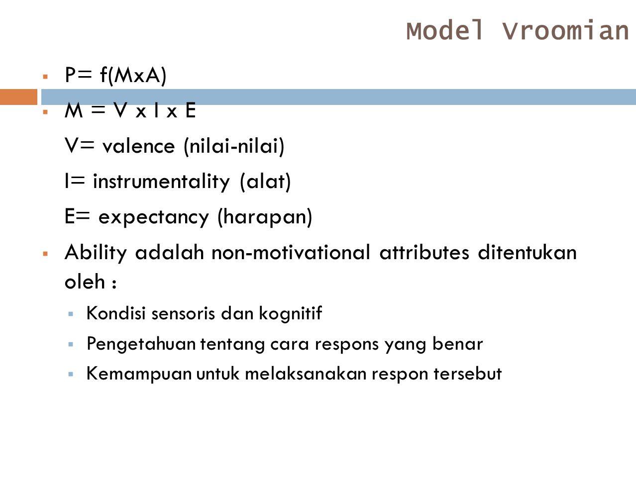 Model Vroomian P= f(MxA) M = V x I x E V= valence (nilai-nilai)