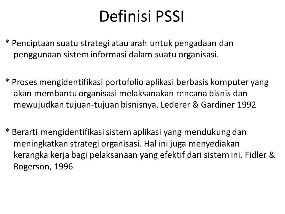 Definisi PSSI
