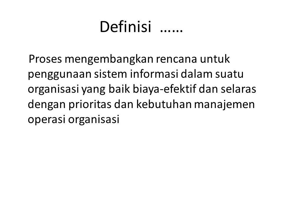 Definisi ……