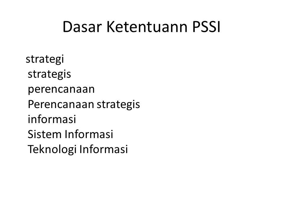 Dasar Ketentuann PSSI strategi strategis perencanaan Perencanaan strategis informasi Sistem Informasi Teknologi Informasi.