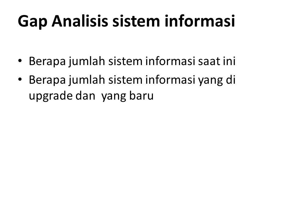 Gap Analisis sistem informasi