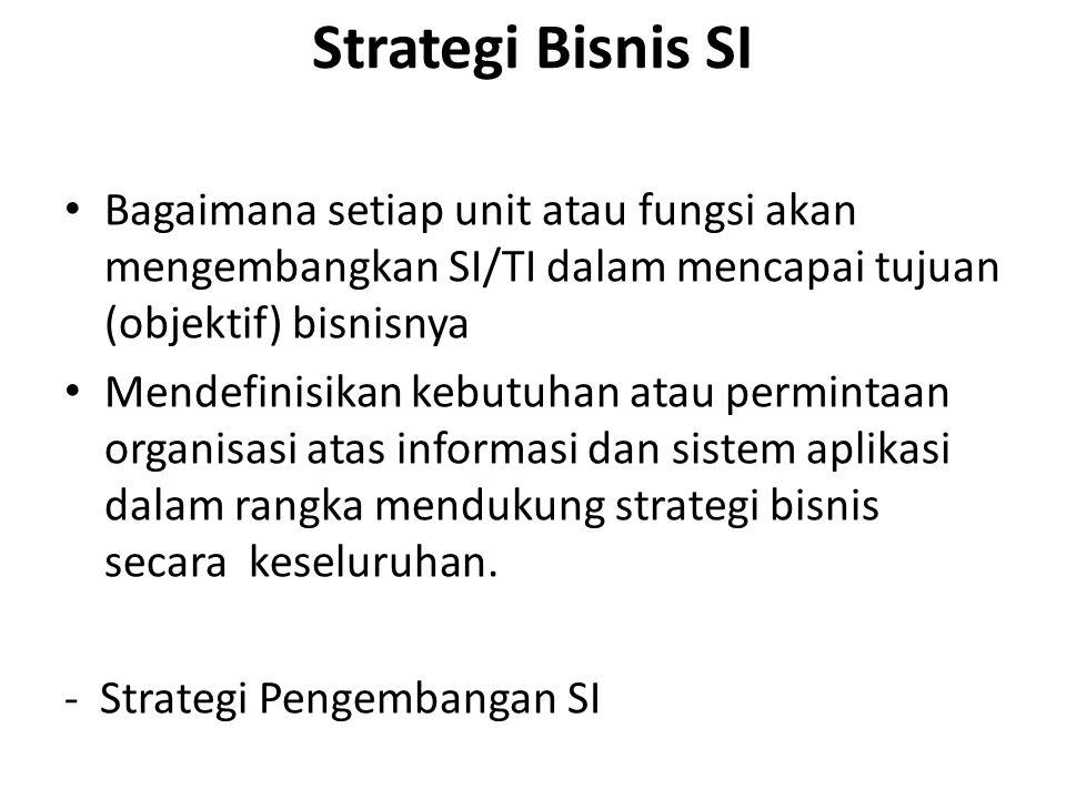 Strategi Bisnis SI Bagaimana setiap unit atau fungsi akan mengembangkan SI/TI dalam mencapai tujuan (objektif) bisnisnya.