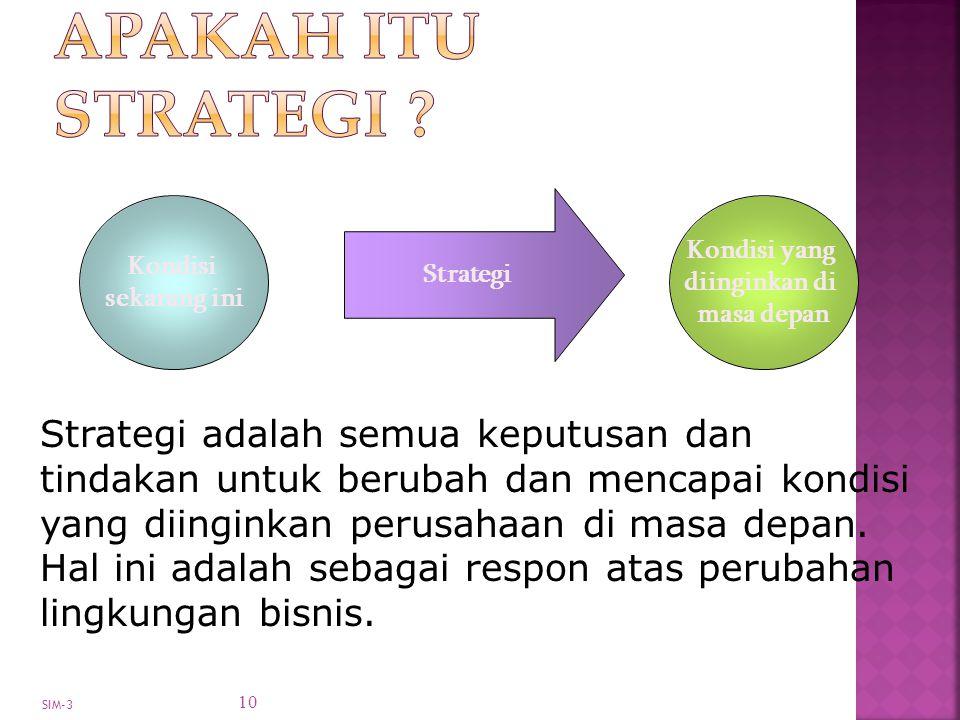 Apakah itu strategi Strategi. Kondisi. sekarang ini. Kondisi yang. diinginkan di. masa depan.