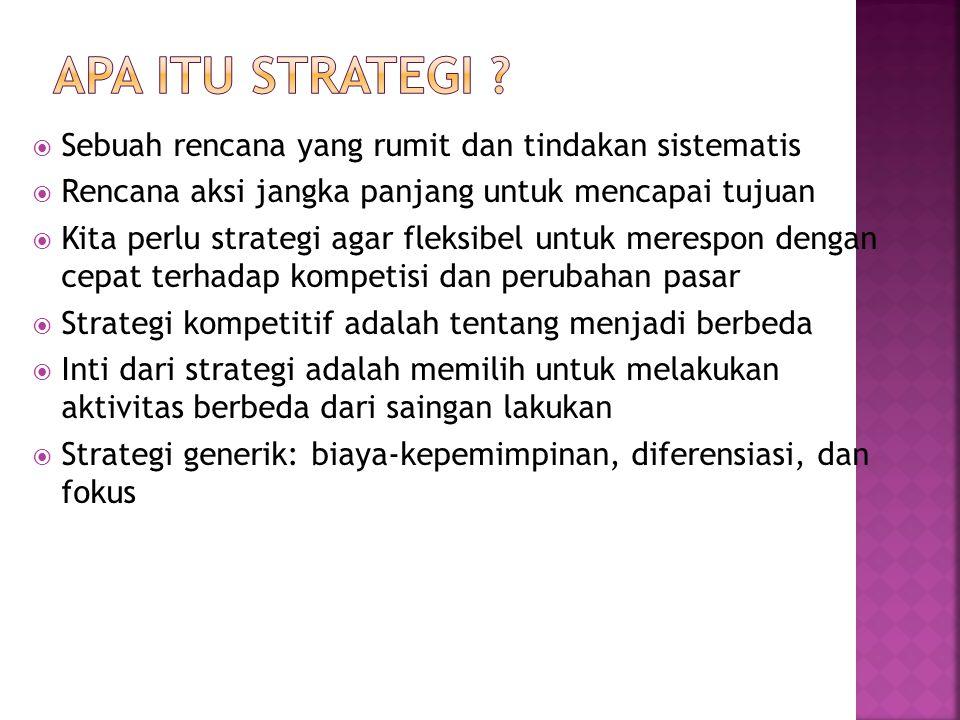 Apa itu strategi Sebuah rencana yang rumit dan tindakan sistematis