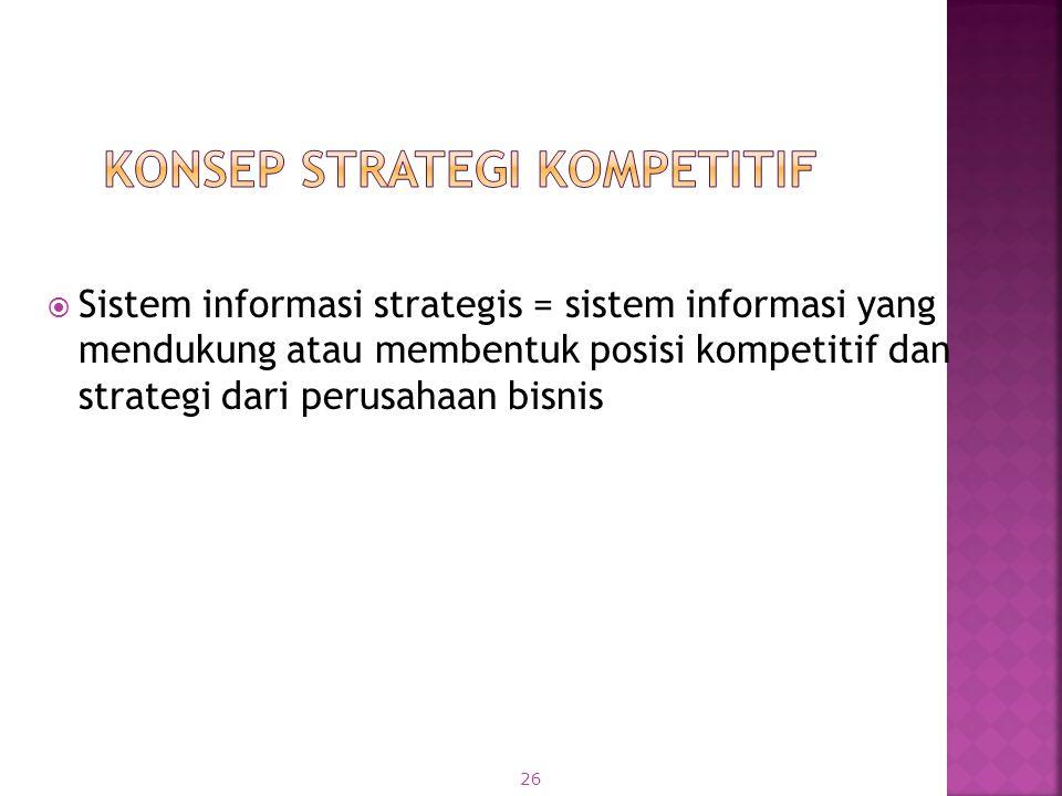 Konsep Strategi Kompetitif