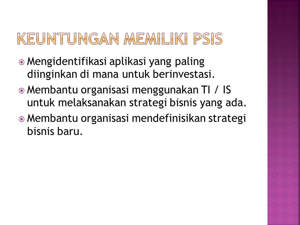 Keuntungan Memiliki PSIS