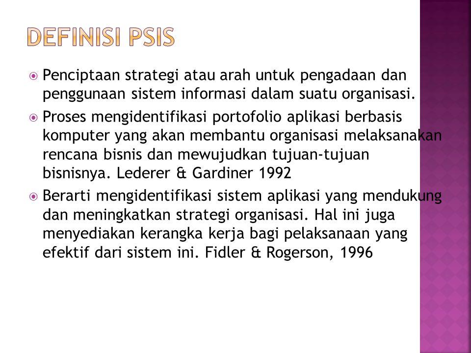 Definisi PSIS Penciptaan strategi atau arah untuk pengadaan dan penggunaan sistem informasi dalam suatu organisasi.