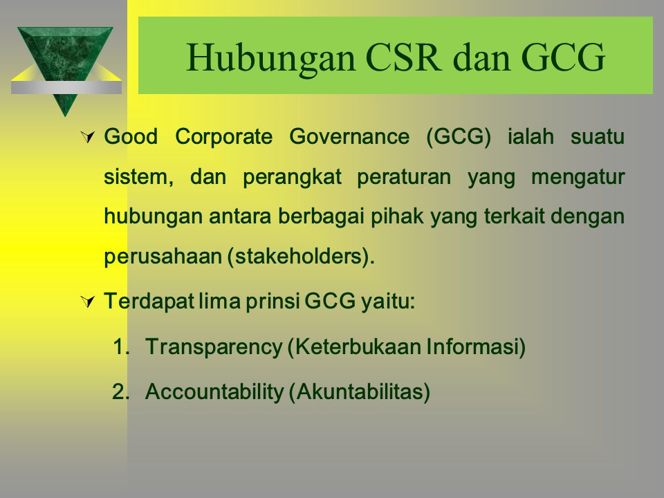 Hubungan CSR dan GCG