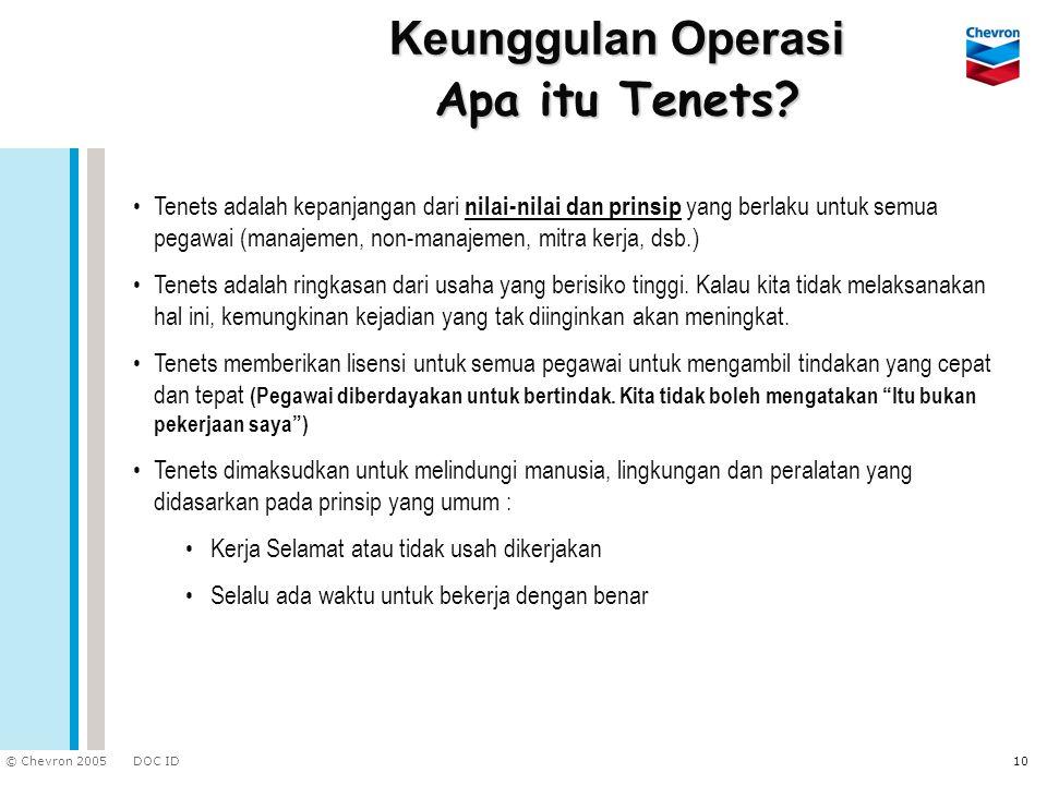 Keunggulan Operasi Apa itu Tenets