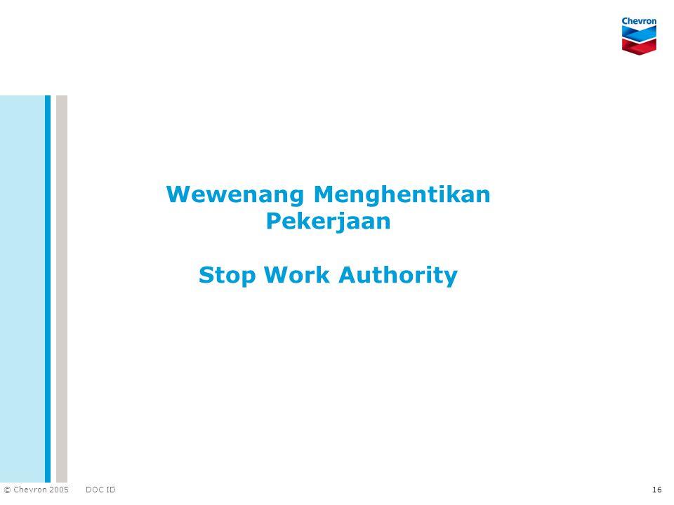 Wewenang Menghentikan Pekerjaan