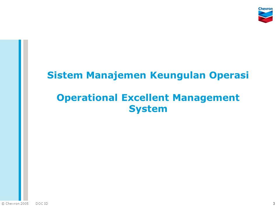 Sistem Manajemen Keungulan Operasi