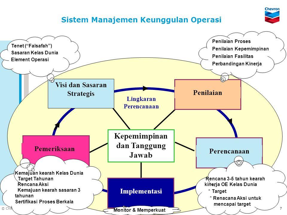 Sistem Manajemen Keunggulan Operasi
