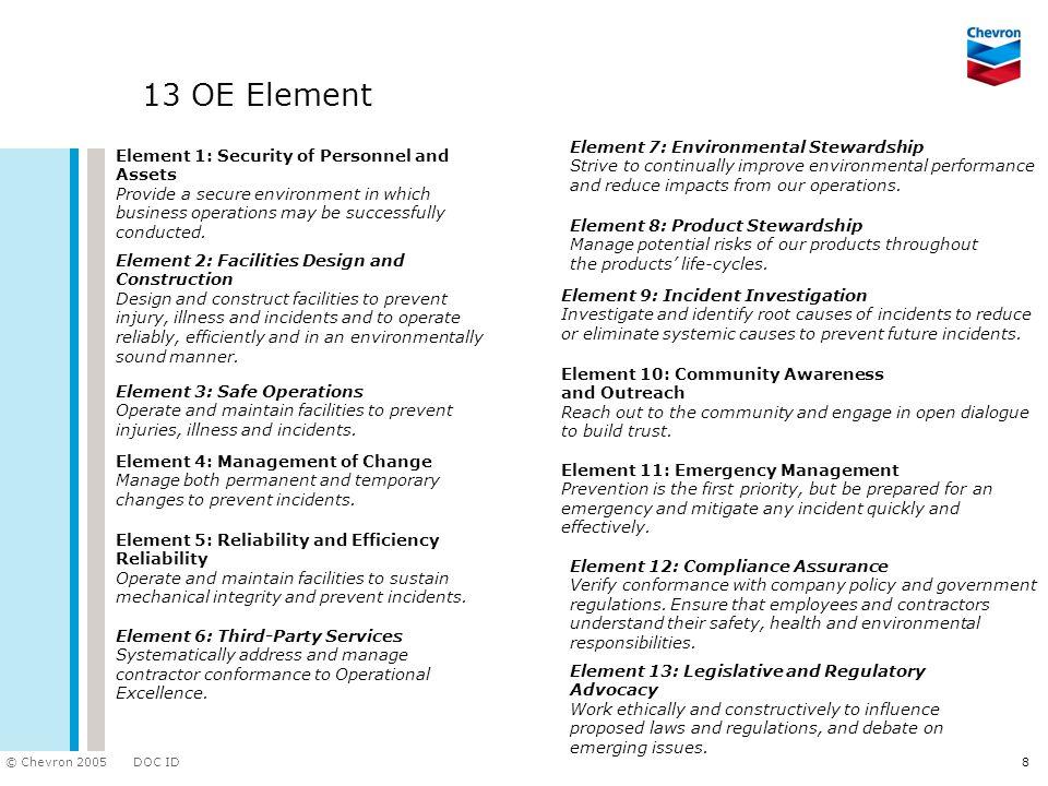 13 OE Element Element 7: Environmental Stewardship