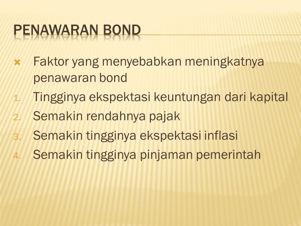 Penawaran Bond Faktor yang menyebabkan meningkatnya penawaran bond