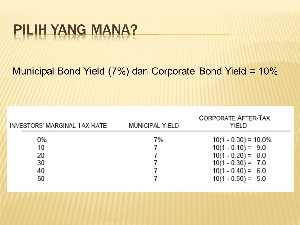 Pilih yang Mana Municipal Bond Yield (7%) dan Corporate Bond Yield = 10%